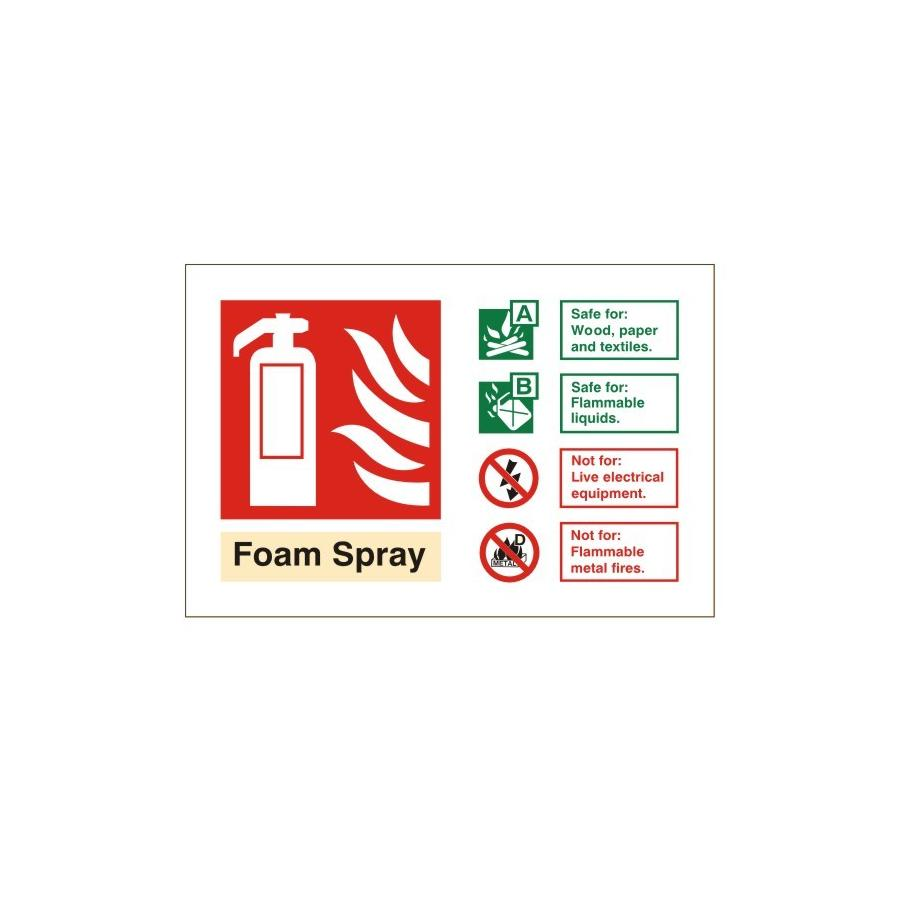 Foam Fire Extinguisher Signs